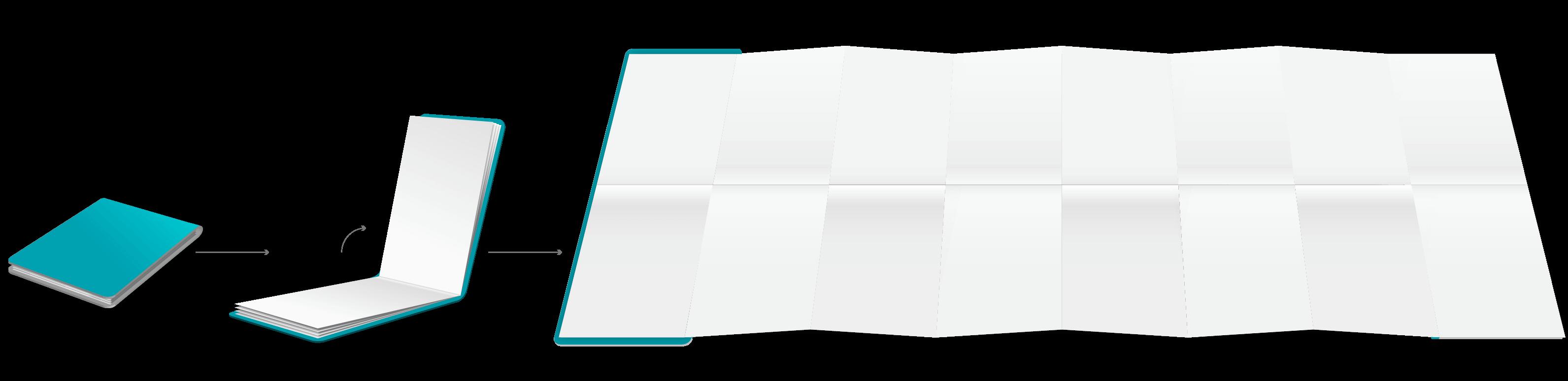 Double Row Pocket Map