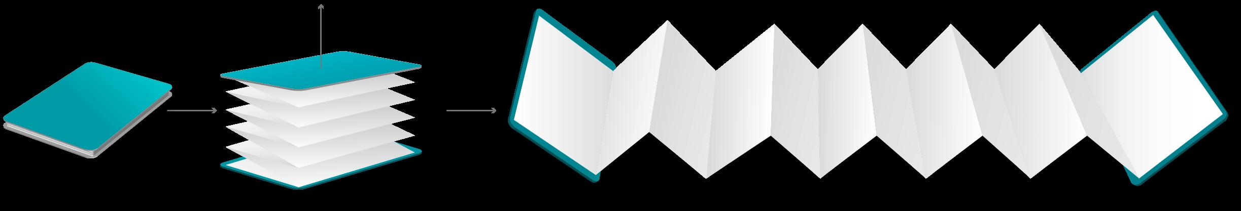 Single Row Pocket Map
